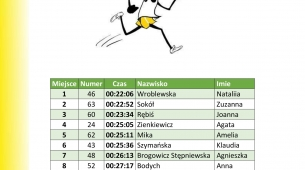 Bieg glowny 5 km - kobiet-1