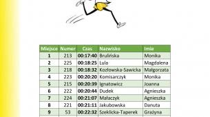 Nordic Walking 3 km - kobiet-1